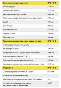 Технические характеристики оборудования Amada HFE 130-3